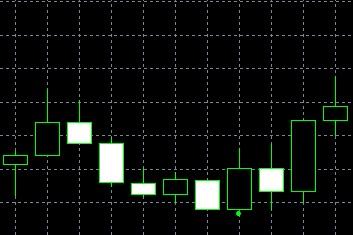 forex indicators: Беглец