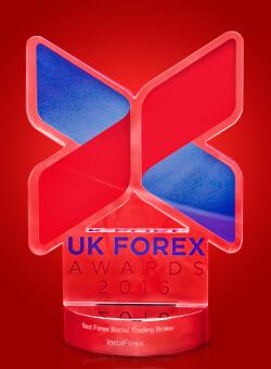 «Meilleur Broker de trading sociale 2016» selon UK Forex Awards